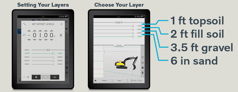 How To Use Grade Control For Excavators Volvo Dig Assist Part 2 Volvo Ce The Scoop Detailed guide on how braindance works in cyberpunk 2077. excavators volvo dig assist part